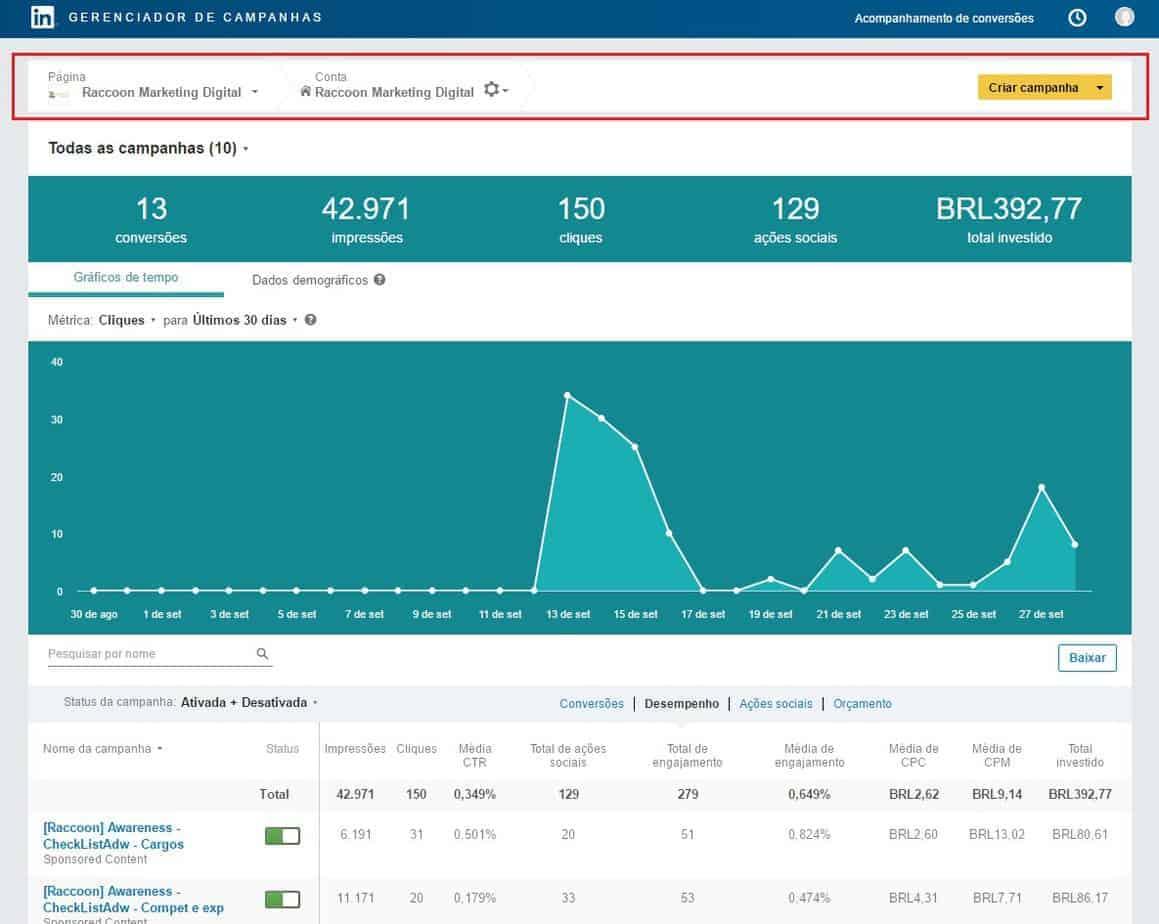 Digital Marketing Agency Orange County