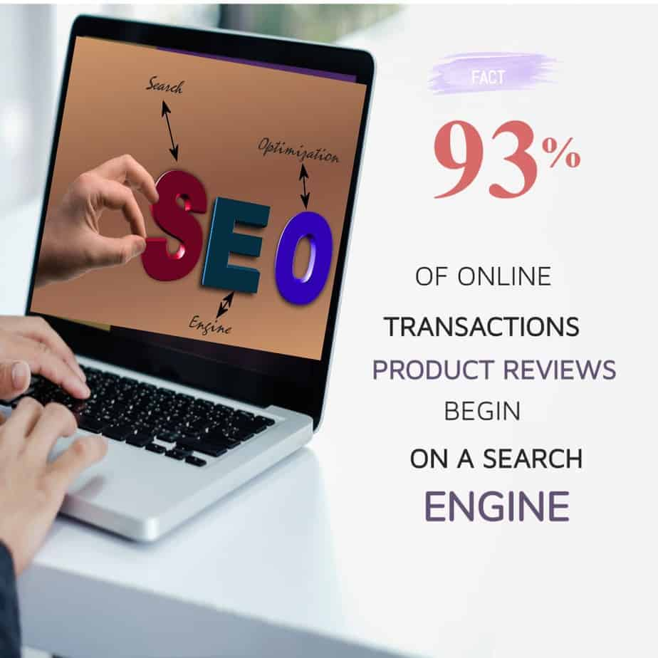 HUNTINGTON BEACH SEO local SEO