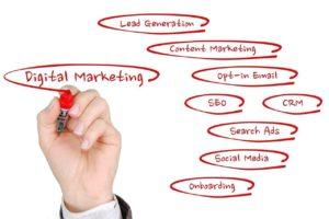 keyword research marketing ideas