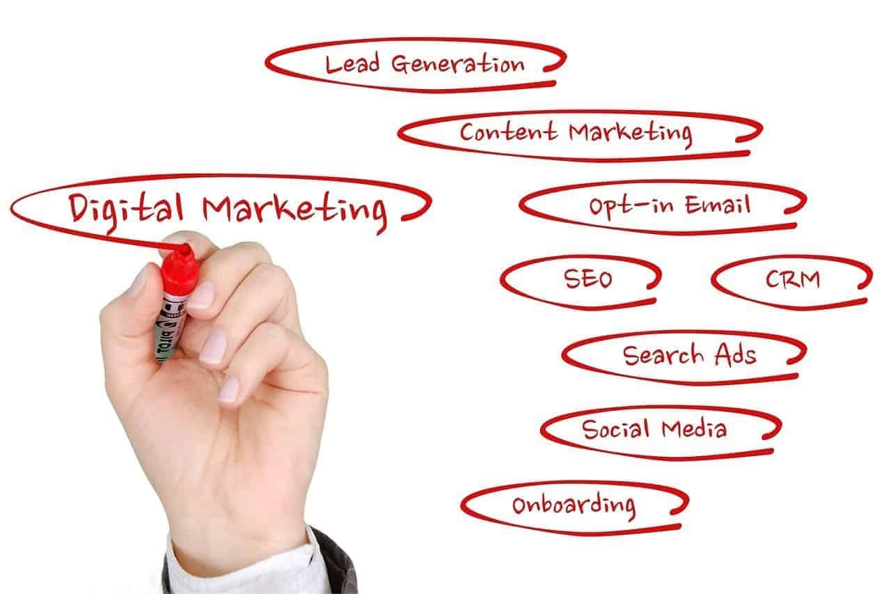 Small Budget Marketing Ideas