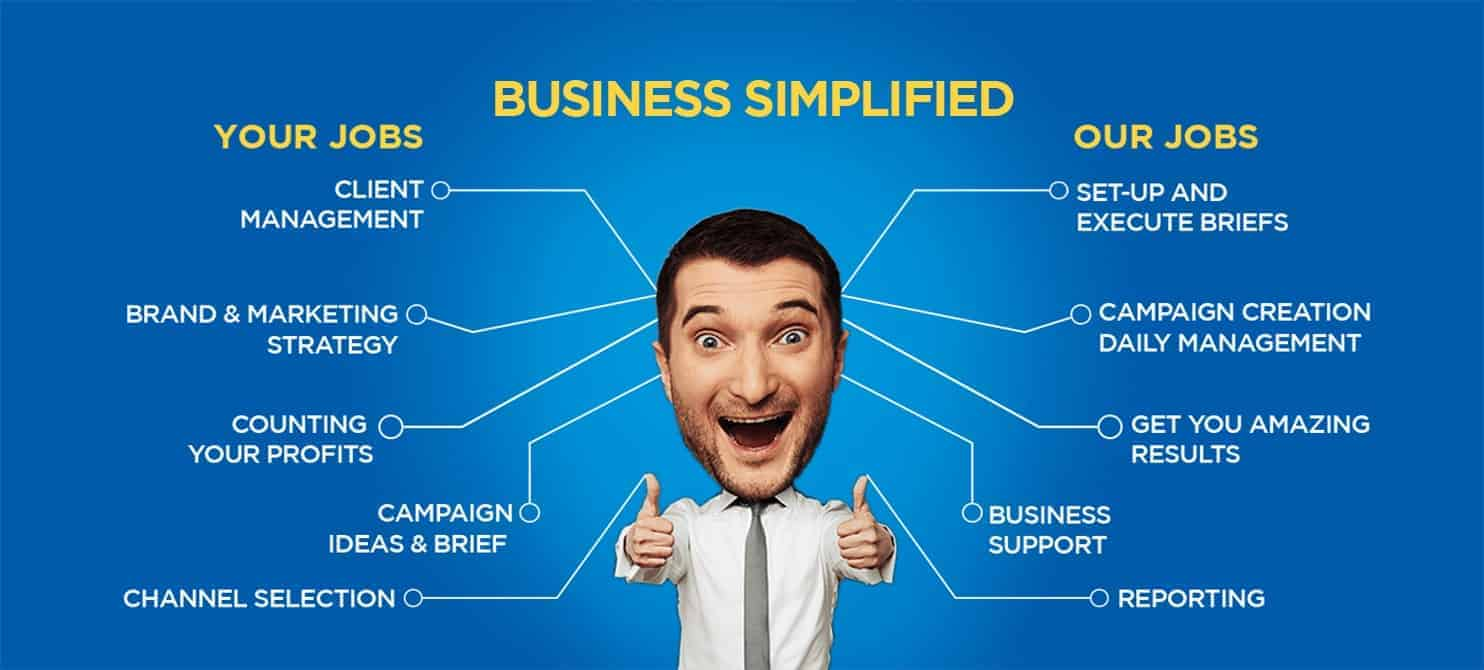 Digital Marketing Business Simplified man with thumbs up
