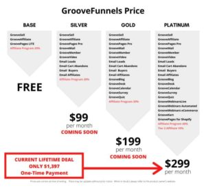 Free Groovepages vs Paid Groovepages comparison