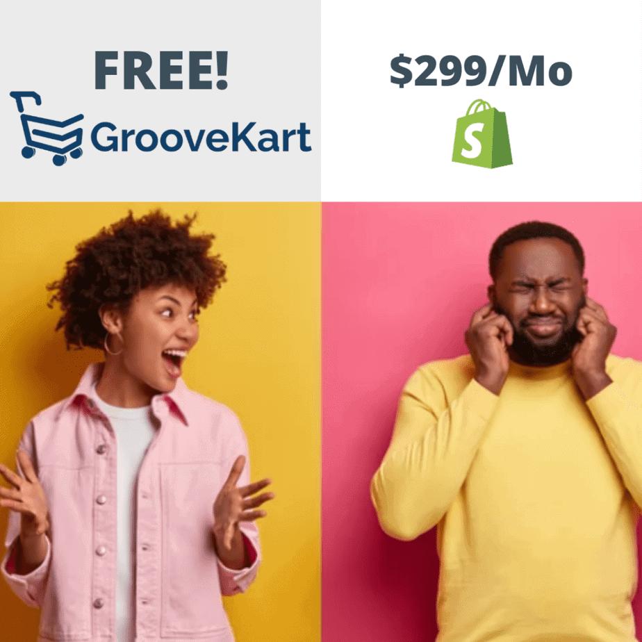 Shopify vs Grooovekart