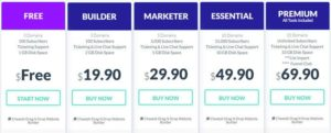 builderall vs groovefunnels price chart
