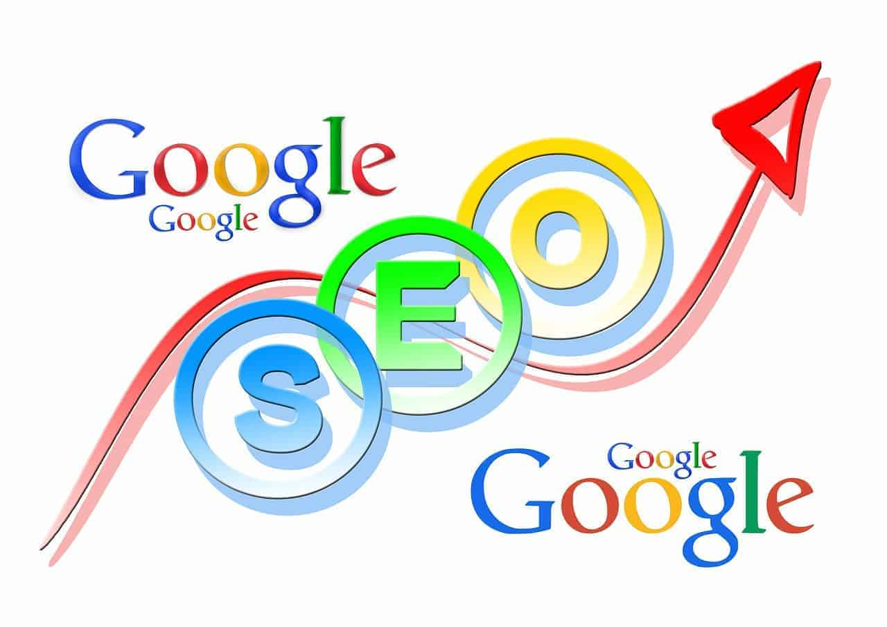 The primary factors that affect on-page and off-page SEO