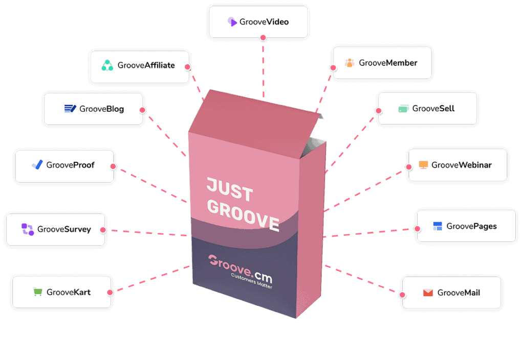 Just Groove.cm
